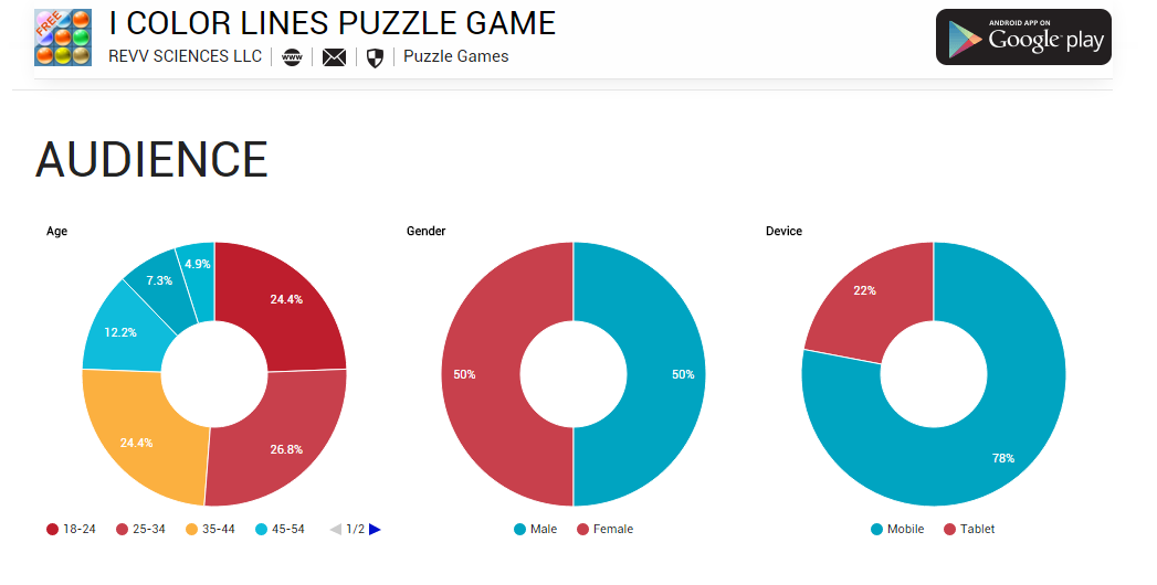 android app review i color lines puzzle game audience