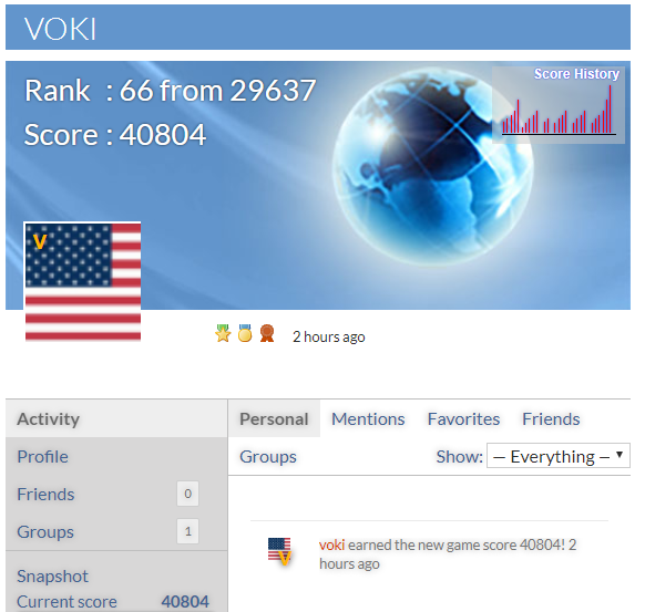 VOKI from U.S. is the best player of the day
